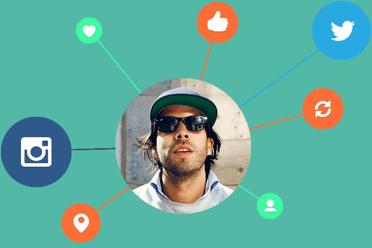 Social media Boosting Company